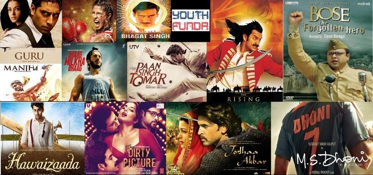 Image result for bollywood biopic movies